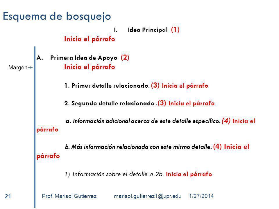 I.Idea Principal (1) Inicia el párrafo A.Primera Idea de Apoyo (2) Inicia el párrafo 1. Primer detalle relacionado. (3) Inicia el párrafo 2. Segundo d
