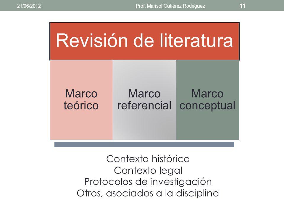 ¿Qué es una revisión de literatura? Qué se ha hecho Quién lo hizo Cuándo lo hizo Por qué lo hizo Cómo lo hizo Quiénes participaron Cuáles fueron los r