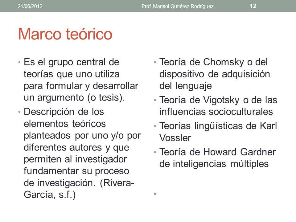 Contexto histórico Contexto legal Protocolos de investigación Otros, asociados a la disciplina 21/06/2012Prof. Marisol Gutiérez Rodríguez 11