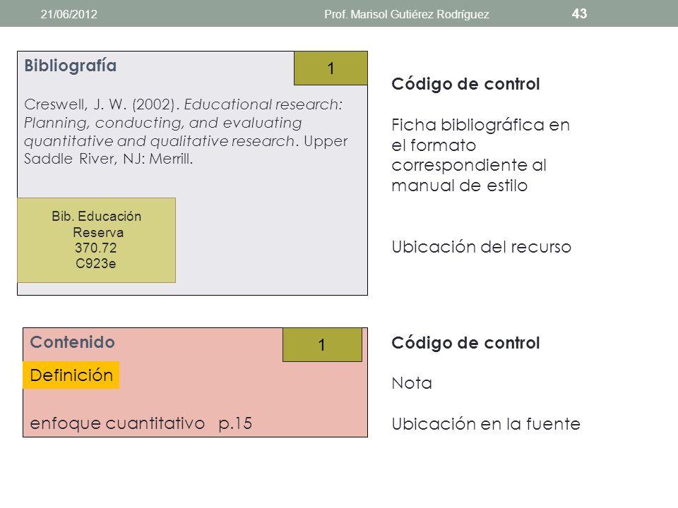 Proceso de búsqueda Utilice herramientas y tecnologías que le ayuden a organizar su bibliografía y a tomar notas de lo que lee. 21/06/2012Prof. Mariso