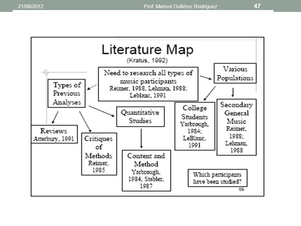 Estrategia de extracción de datos EtapasInformación a obtener Etapa 1: Leer el resumen, introducción, trabajos relacionados, conclusión y referencias.