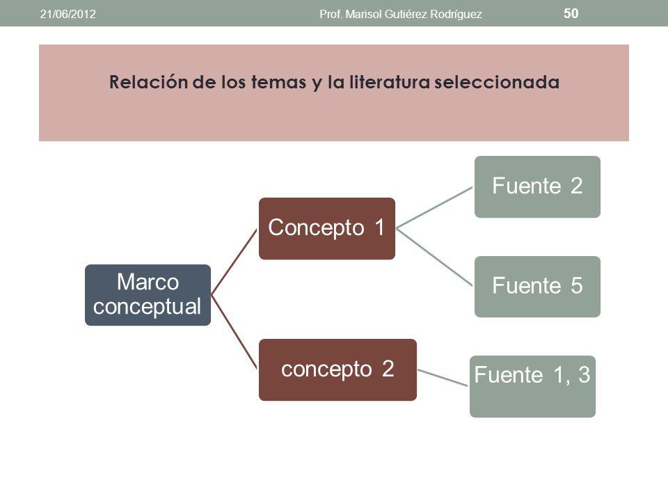 Relación de los temas y la literatura seleccionada 21/06/2012Prof. Marisol Gutiérez Rodríguez 49