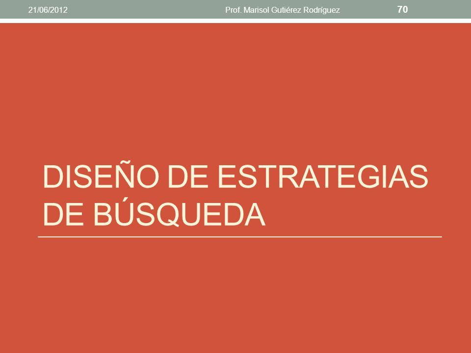 http://biblioteca.uprrp.edu 21/06/2012Prof. Marisol Gutiérez Rodríguez 69