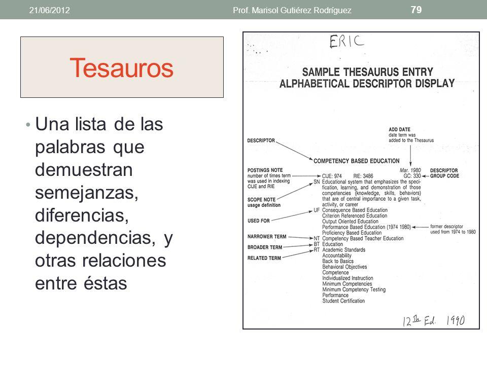 ¿Dónde vamos a localizar o identificar el vocabulario controlado Lista de temas y palabras Tesauros Fuentes secundarias Enciclopedias Diccionarios Gen