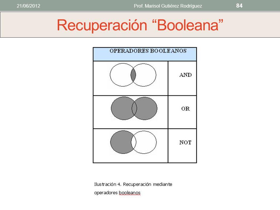 Operadores Booleanos Utilizamos el operador NOT para localizar registros que contengan el primer término de búsqueda pero no el segundo. Excluye palab