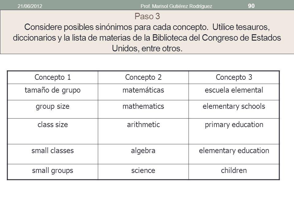 Paso 2 Analice su tema de investigación. Descríbalo en conceptos claves. Tradúzcalos al inglés. Concepto 1 Concepto 2Concepto 3 tamaño de grupo matemá