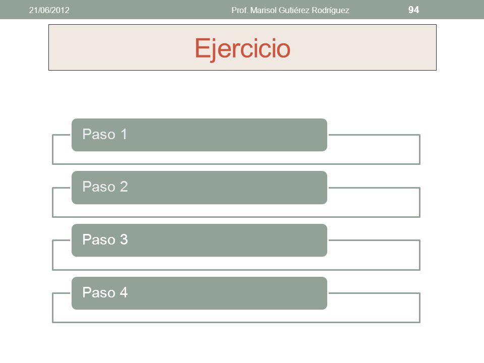 Aplicar la estrategia de búsqueda 21/06/2012Prof. Marisol Gutiérez Rodríguez 93