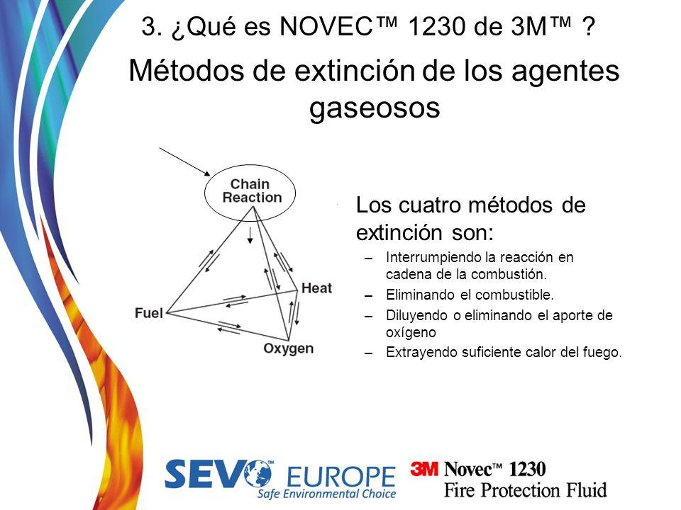Métodos de extinción de los agentes gaseosos Los cuatro métodos de extinción son: –I–Interrumpiendo la reacción en cadena de la combustión. –E–Elimina