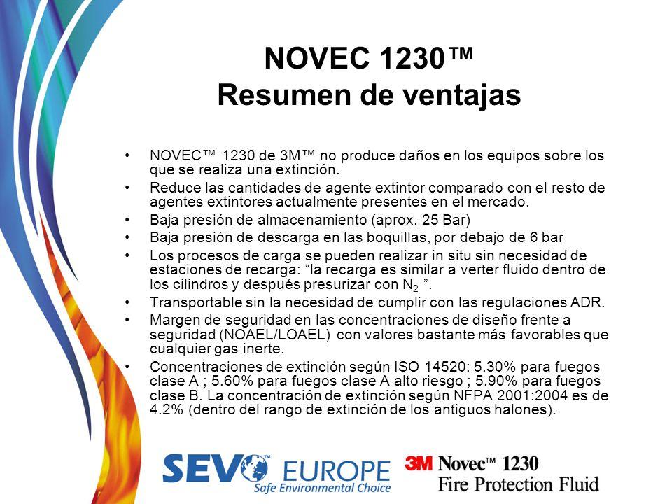 NOVEC 1230 Resumen de ventajas NOVEC 1230 de 3M no produce daños en los equipos sobre los que se realiza una extinción. Reduce las cantidades de agent
