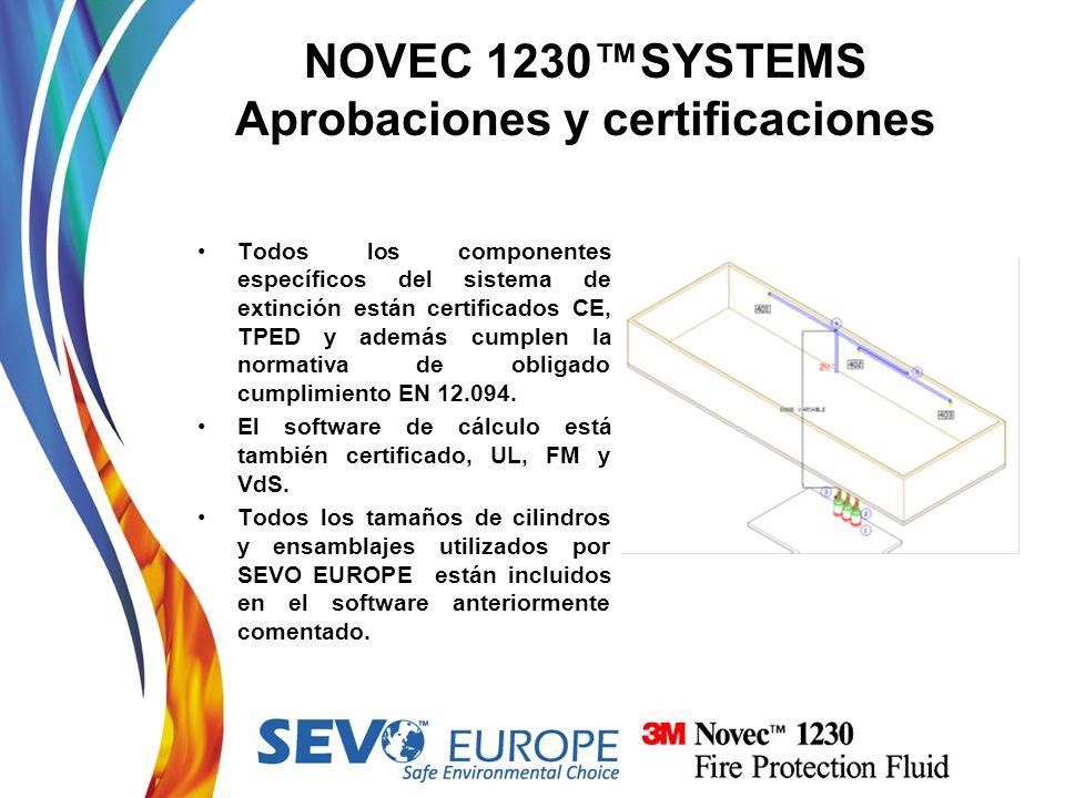 NOVEC 1230SYSTEMS Aprobaciones y certificaciones Todos los componentes específicos del sistema de extinción están certificados CE, TPED y además cumpl