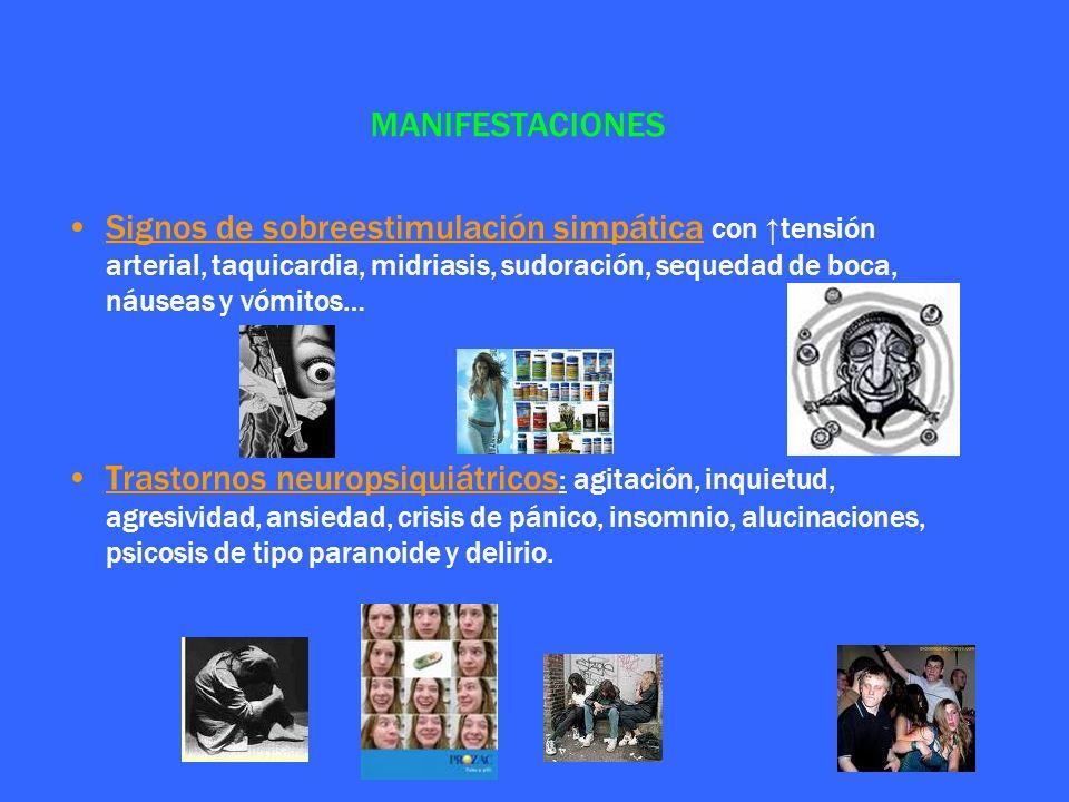 MANIFESTACIONES Signos de sobreestimulación simpática con tensión arterial, taquicardia, midriasis, sudoración, sequedad de boca, náuseas y vómitos… T