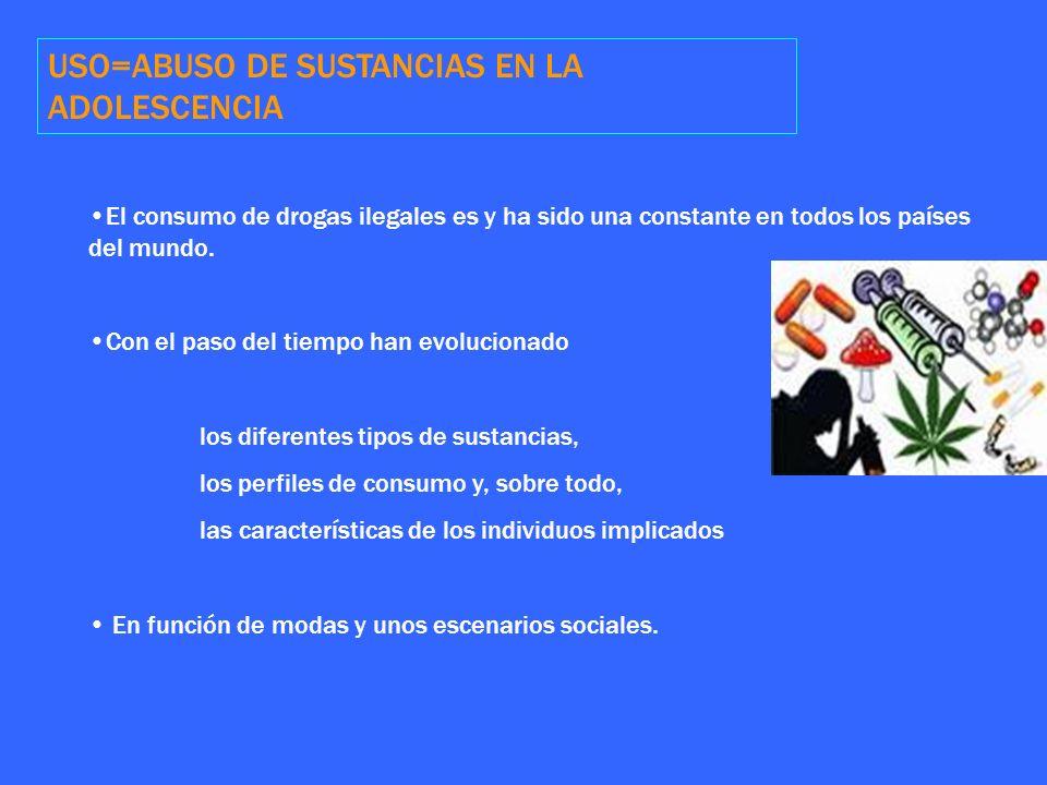 USO=ABUSO DE SUSTANCIAS EN LA ADOLESCENCIA El consumo de drogas ilegales es y ha sido una constante en todos los países del mundo. Con el paso del tie