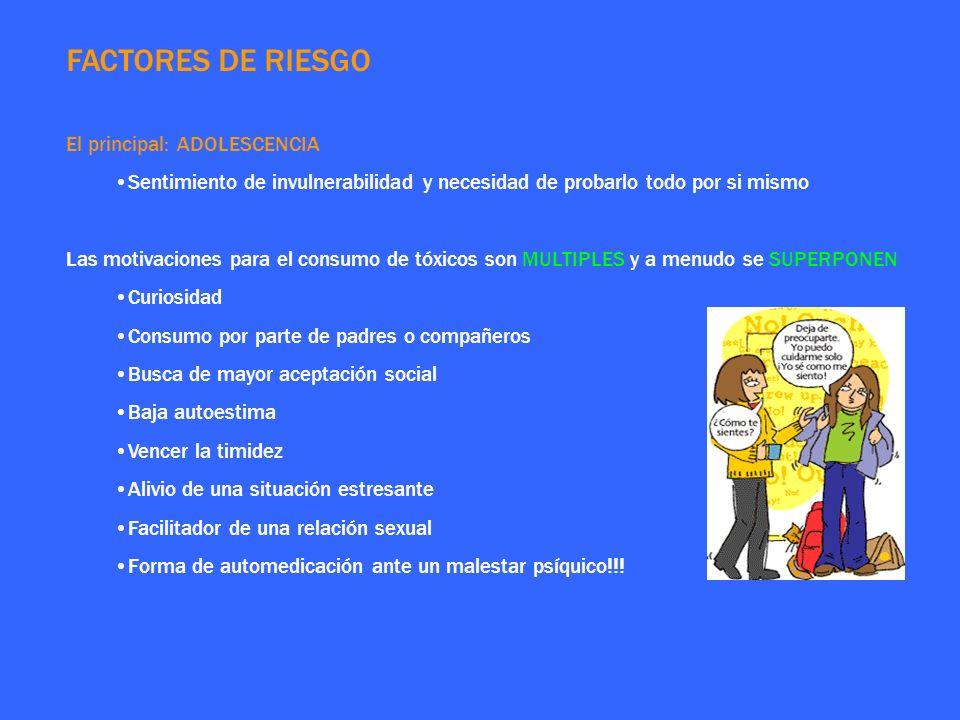 FACTORES DE RIESGO El principal: ADOLESCENCIA Sentimiento de invulnerabilidad y necesidad de probarlo todo por si mismo Las motivaciones para el consu