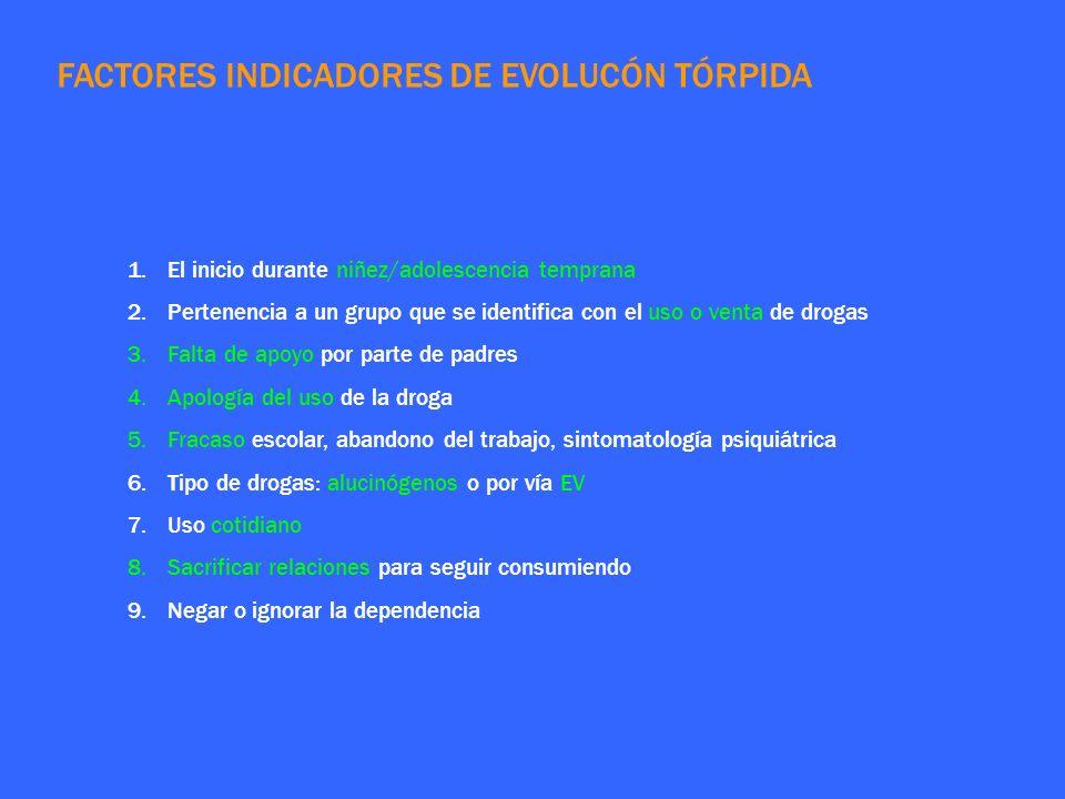FACTORES INDICADORES DE EVOLUCÓN TÓRPIDA 1.El inicio durante niñez/adolescencia temprana 2.Pertenencia a un grupo que se identifica con el uso o venta