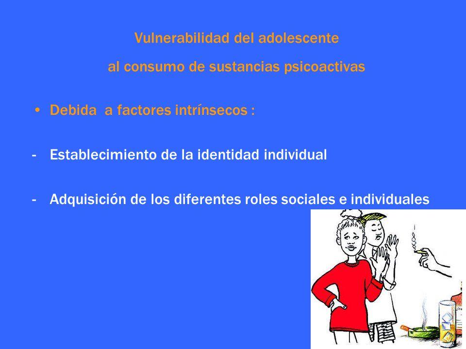 Vulnerabilidad del adolescente al consumo de sustancias psicoactivas Debida a factores intrínsecos : -Establecimiento de la identidad individual -Adqu