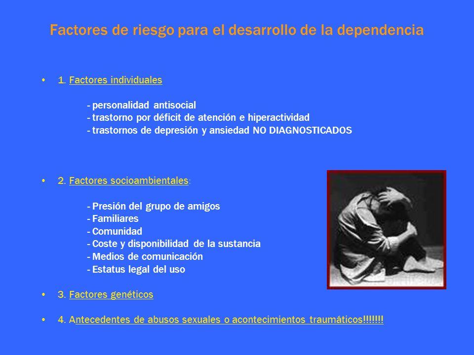 Factores de riesgo para el desarrollo de la dependencia 1. Factores individuales - personalidad antisocial - trastorno por déficit de atención e hiper