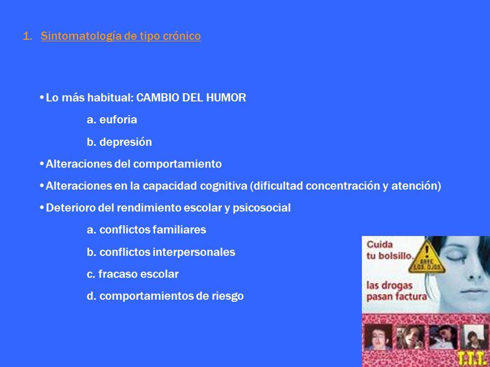 1.Sintomatología de tipo crónico Lo más habitual: CAMBIO DEL HUMOR a. euforia b. depresión Alteraciones del comportamiento Alteraciones en la capacida