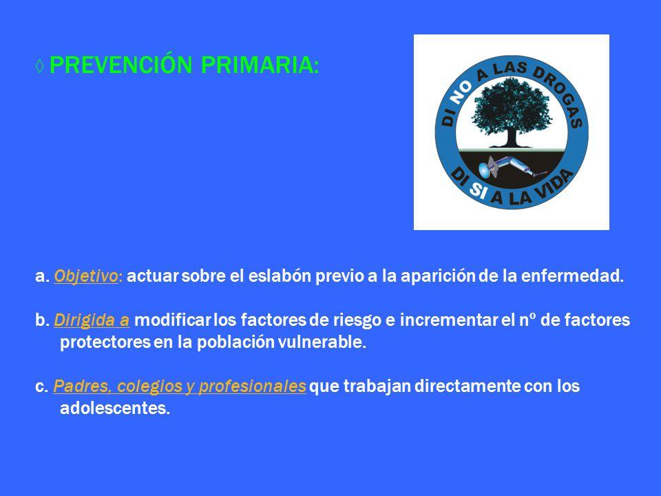 PREVENCIÓN PRIMARIA: a. Objetivo: actuar sobre el eslabón previo a la aparición de la enfermedad. b. Dirigida a modificar los factores de riesgo e inc
