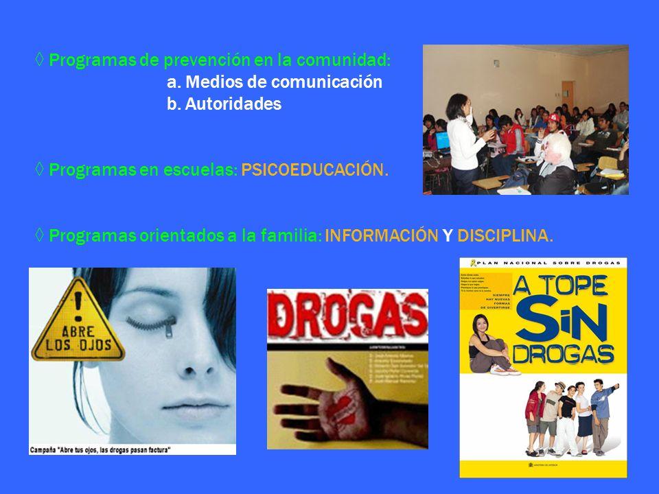 Programas de prevención en la comunidad: a. Medios de comunicación b. Autoridades Programas en escuelas: PSICOEDUCACIÓN. Programas orientados a la fam