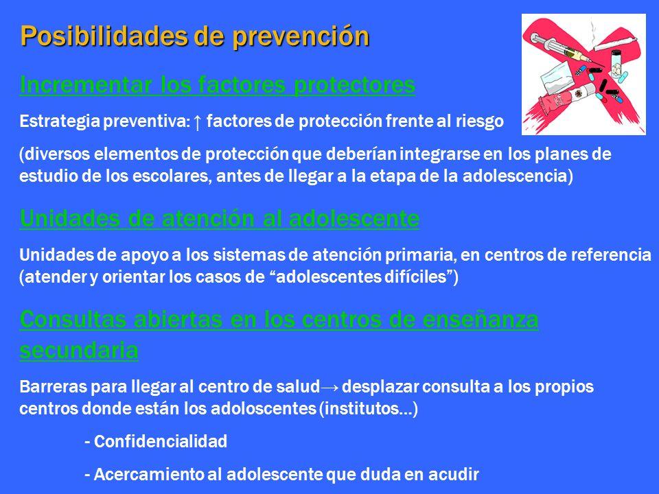 Posibilidades de prevención Incrementar los factores protectores Estrategia preventiva: factores de protección frente al riesgo (diversos elementos de