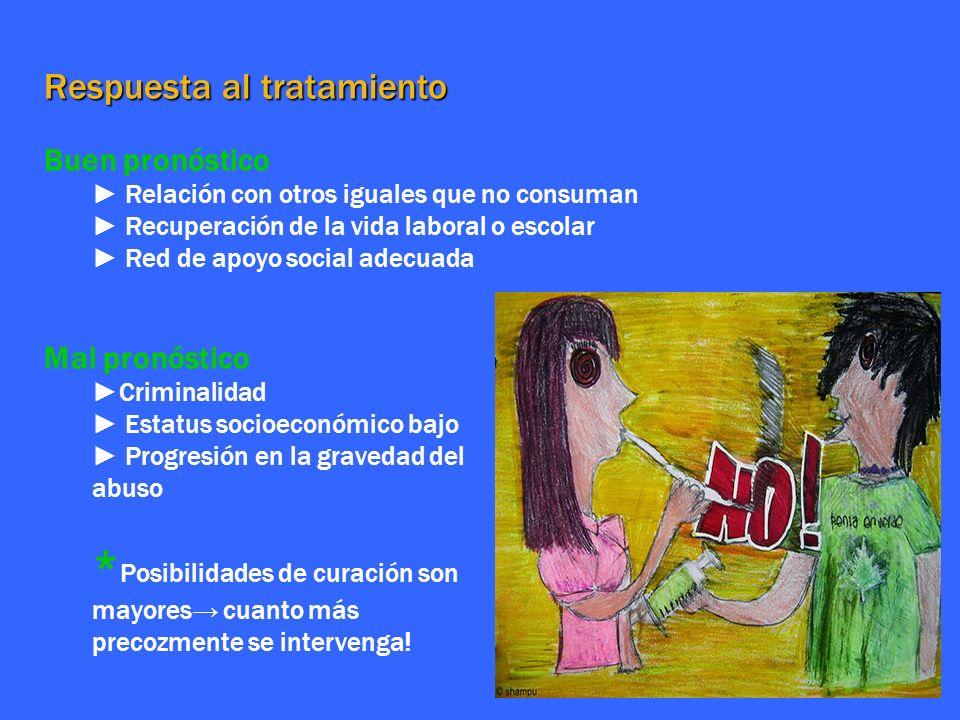 Respuesta al tratamiento Buen pronóstico Relación con otros iguales que no consuman Recuperación de la vida laboral o escolar Red de apoyo social adec