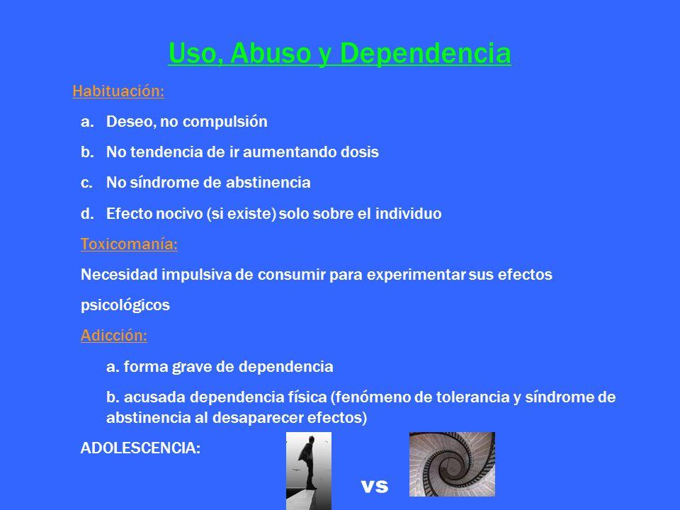 Uso, Abuso y Dependencia Habituación: a.Deseo, no compulsión b.No tendencia de ir aumentando dosis c.No síndrome de abstinencia d.Efecto nocivo (si ex