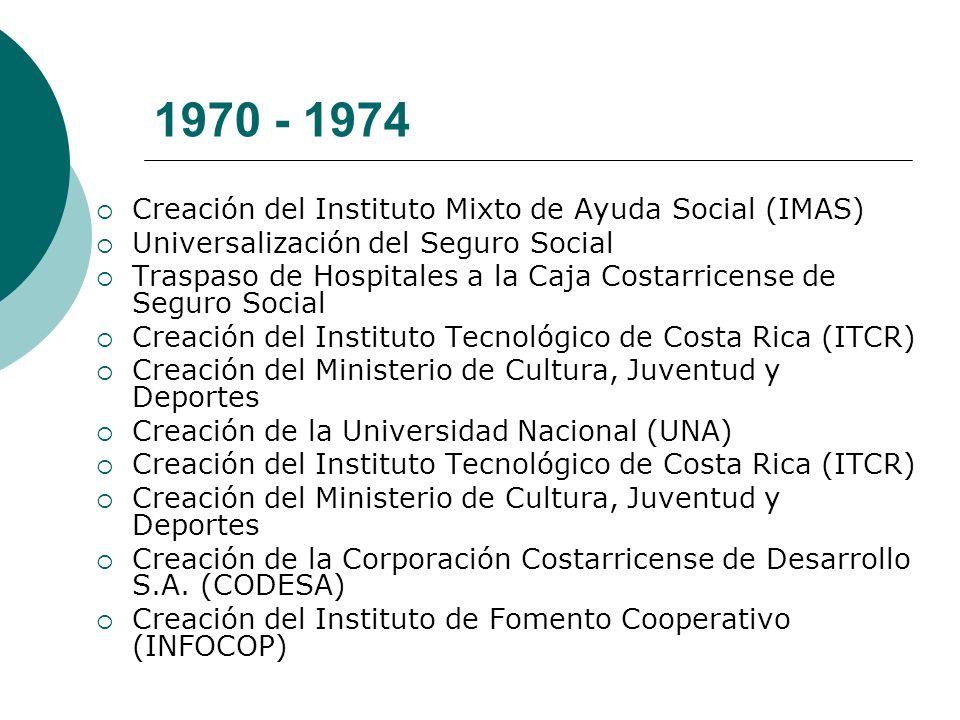 1970 - 1974 Creación del Instituto Mixto de Ayuda Social (IMAS) Universalización del Seguro Social Traspaso de Hospitales a la Caja Costarricense de S