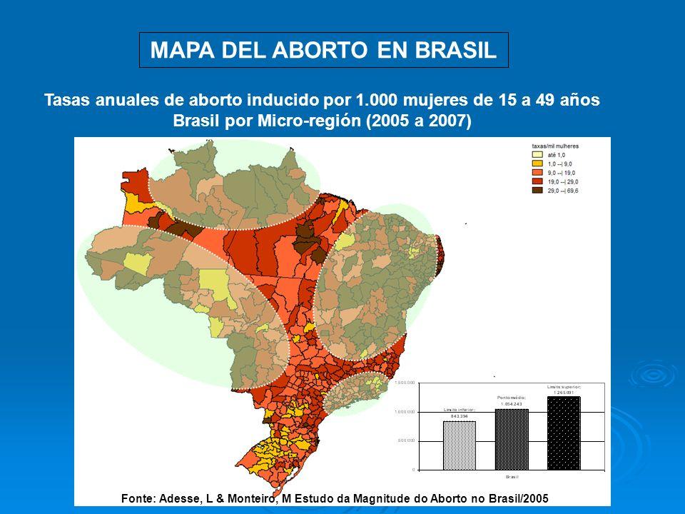 MAPA DEL ABORTO EN BRASIL Tasas anuales de aborto inducido por 1.000 mujeres de 15 a 49 años Brasil por Micro-región (2005 a 2007) Fonte: Adesse, L &