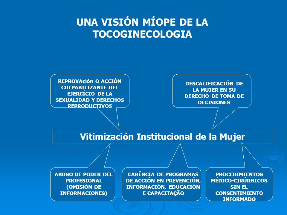 Vitimización Institucional de la Mujer PROCEDIMIENTOS MÉDICO-CIRÚRGICOS SIN EL CONSENTIMIENTO INFORMADO CARÊNCIA DE PROGRAMAS DE ACCIÓN EN PREVENCIÓN,