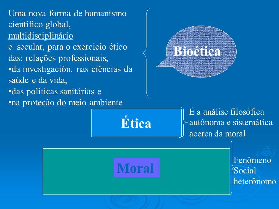Moral Ética Bioética Fenômeno Social heterônomo É a análise filosófica autônoma e sistemática acerca da moral Uma nova forma de humanismo científico g