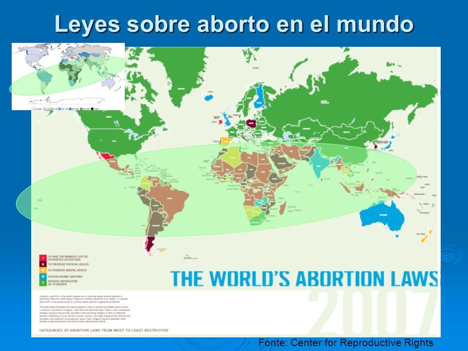 Leyes sobre aborto en el mundo Fonte: Center for Reproductive Rights