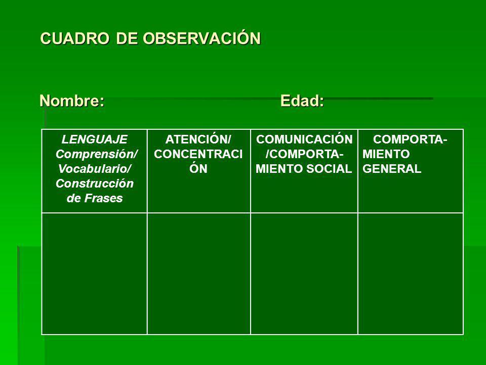 CUADRO DE OBSERVACIÓN CUADRO DE OBSERVACIÓN LENGUAJE Comprensión/ Vocabulario/ Construcción de Frases ATENCIÓN/ CONCENTRACI ÓN COMUNICACIÓN /COMPORTA-