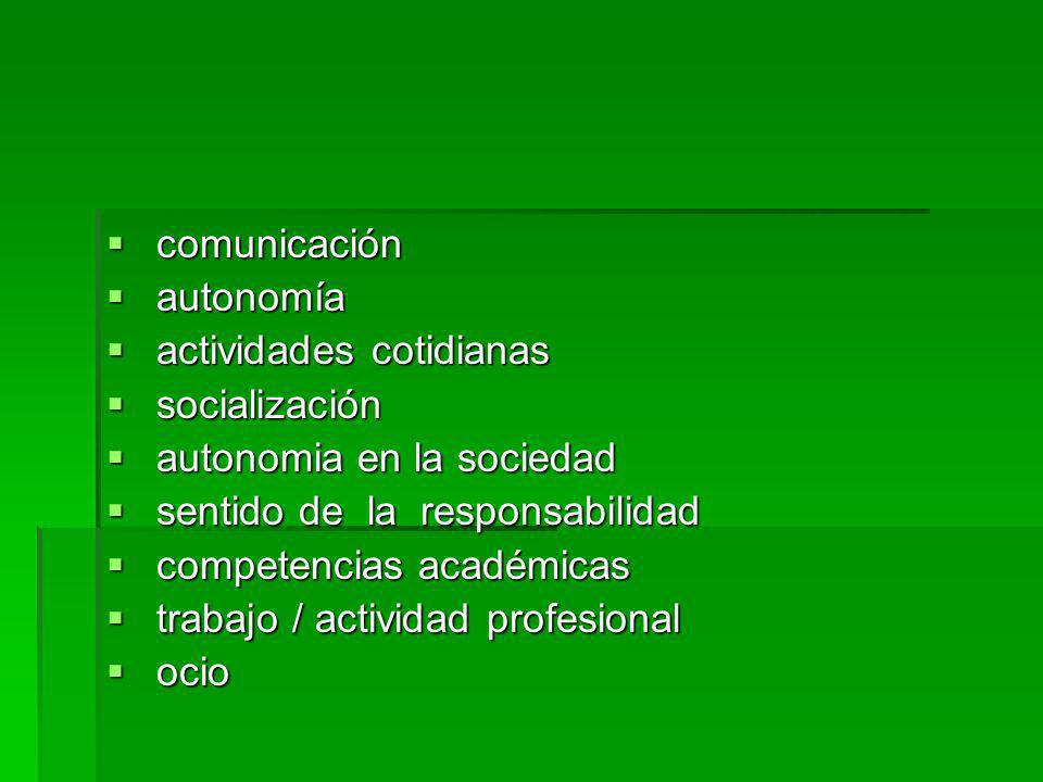 comunicación comunicación autonomía autonomía actividades cotidianas actividades cotidianas socialización socialización autonomia en la sociedad auton