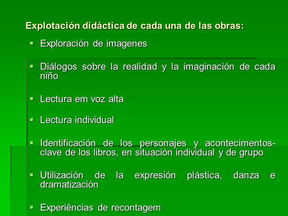 Explotación didáctica de cada una de las obras: Exploración de imagenes Exploración de imagenes Diálogos sobre la realidad y la imaginación de cada ni