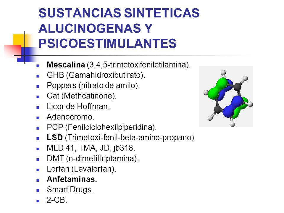 SUSTANCIAS SINTETICAS ALUCINOGENAS Y PSICOESTIMULANTES Mescalina (3,4,5-trimetoxifeniletilamina). GHB (Gamahidroxibutirato). Poppers (nitrato de amilo