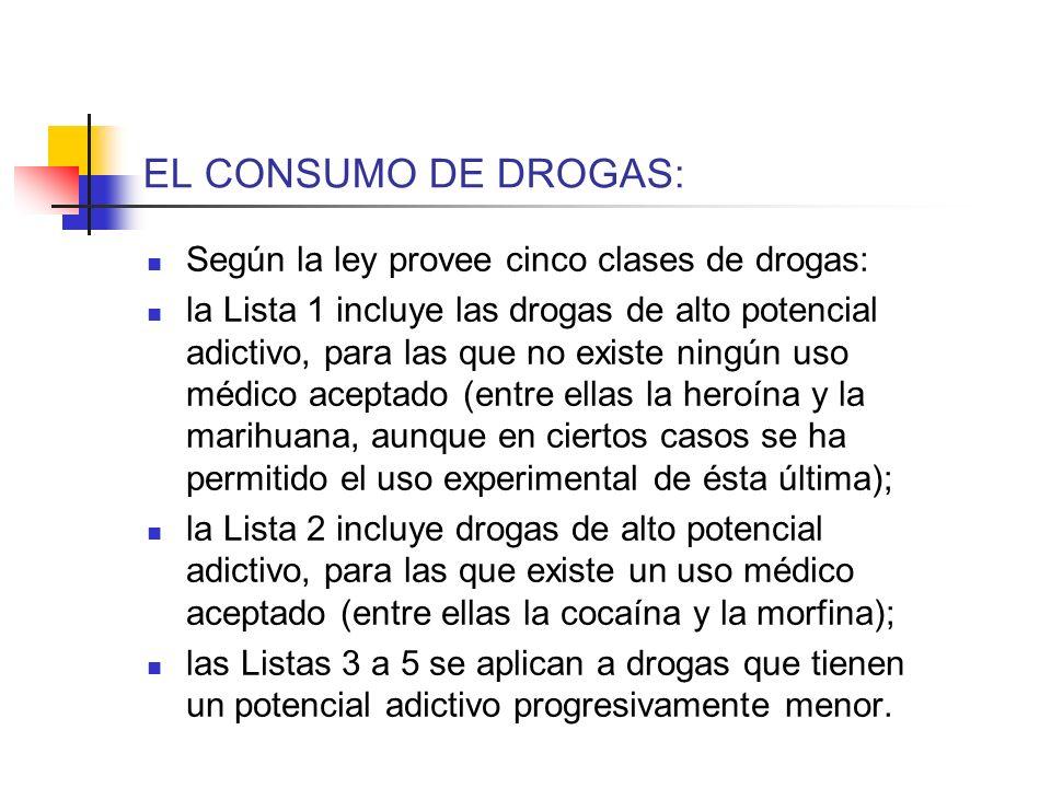 EL CONSUMO DE DROGAS: Según la ley provee cinco clases de drogas: la Lista 1 incluye las drogas de alto potencial adictivo, para las que no existe nin