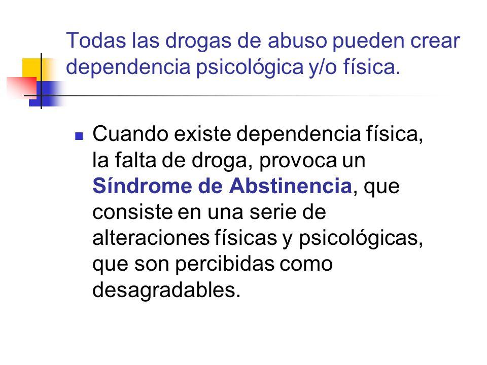 Todas las drogas de abuso pueden crear dependencia psicológica y/o física. Cuando existe dependencia física, la falta de droga, provoca un Síndrome de