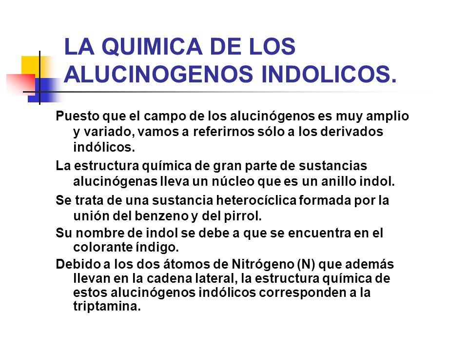 LA QUIMICA DE LOS ALUCINOGENOS INDOLICOS. Puesto que el campo de los alucinógenos es muy amplio y variado, vamos a referirnos sólo a los derivados ind