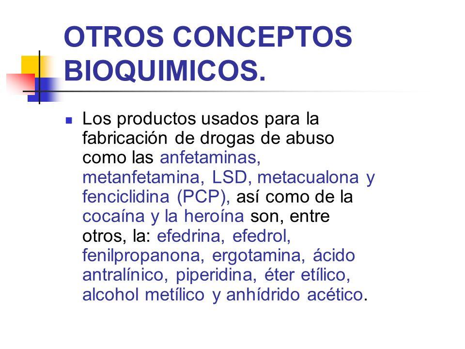 OTROS CONCEPTOS BIOQUIMICOS. Los productos usados para la fabricación de drogas de abuso como las anfetaminas, metanfetamina, LSD, metacualona y fenci