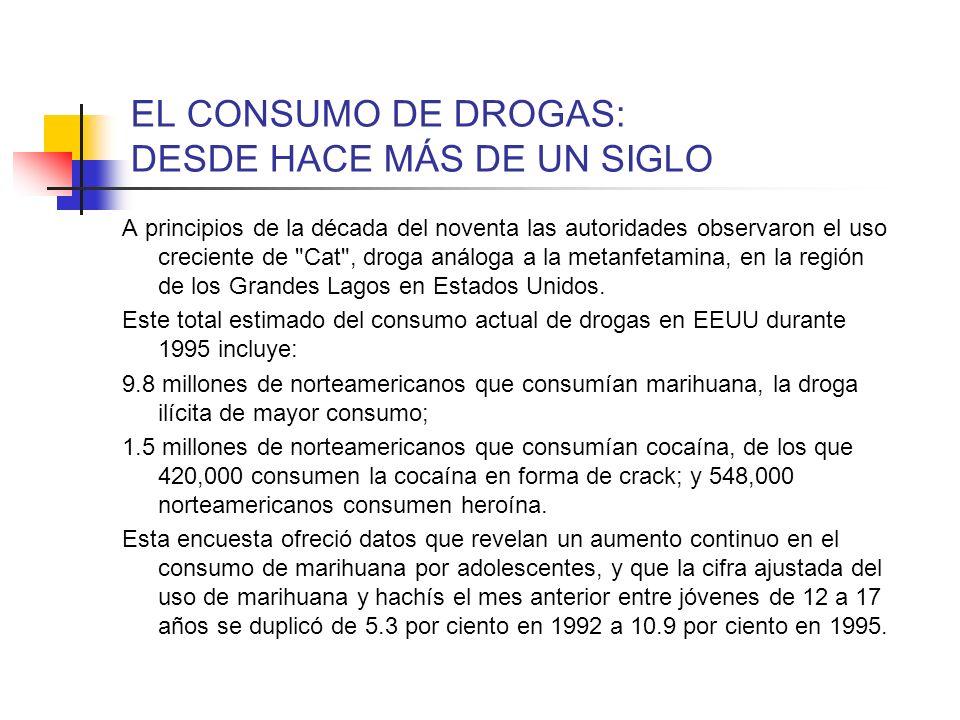 EL CONSUMO DE DROGAS: DESDE HACE MÁS DE UN SIGLO A principios de la década del noventa las autoridades observaron el uso creciente de