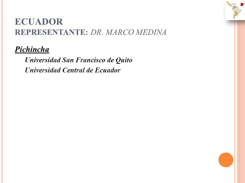 ECUADOR REPRESENTANTE: DR. MARCO MEDINA Pichincha Universidad San Francisco de Quito Universidad Central de Ecuador