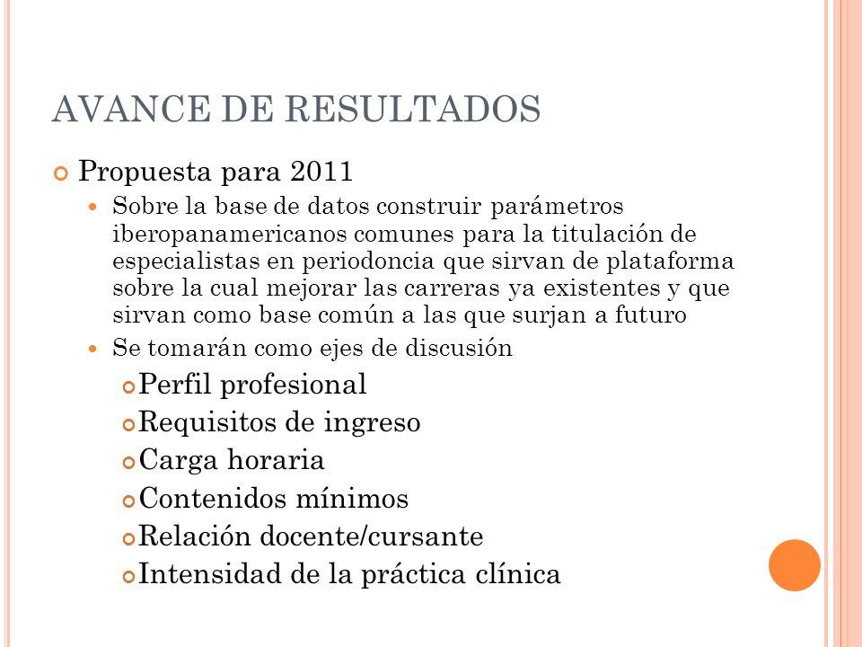 AVANCE DE RESULTADOS Propuesta para 2011 Sobre la base de datos construir parámetros iberopanamericanos comunes para la titulación de especialistas en
