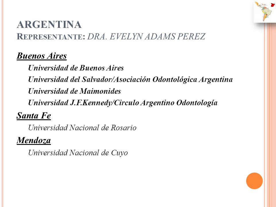 ARGENTINA R EPRESENTANTE : DRA. EVELYN ADAMS PEREZ Buenos Aires Universidad de Buenos Aires Universidad del Salvador/Asociación Odontológica Argentina