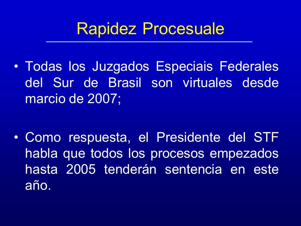 Rapidez Procesuale Todas los Juzgados Especiais Federales del Sur de Brasil son virtuales desde marcio de 2007; Como respuesta, el Presidente del STF