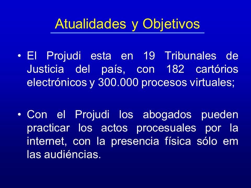 Atualidades y Objetivos El Projudi esta en 19 Tribunales de Justicia del país, con 182 cartórios electrónicos y 300.000 procesos virtuales; Con el Pro