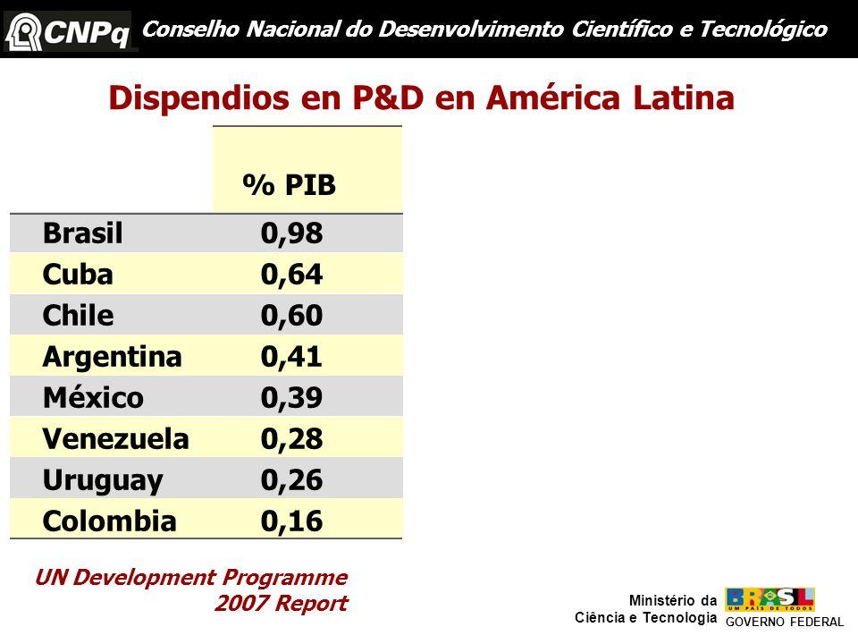 Conselho Nacional do Desenvolvimento Científico e Tecnológico GOVERNO FEDERAL Ministério da Ciência e Tecnologia Brasil Cuba Chile Argentina México Ve