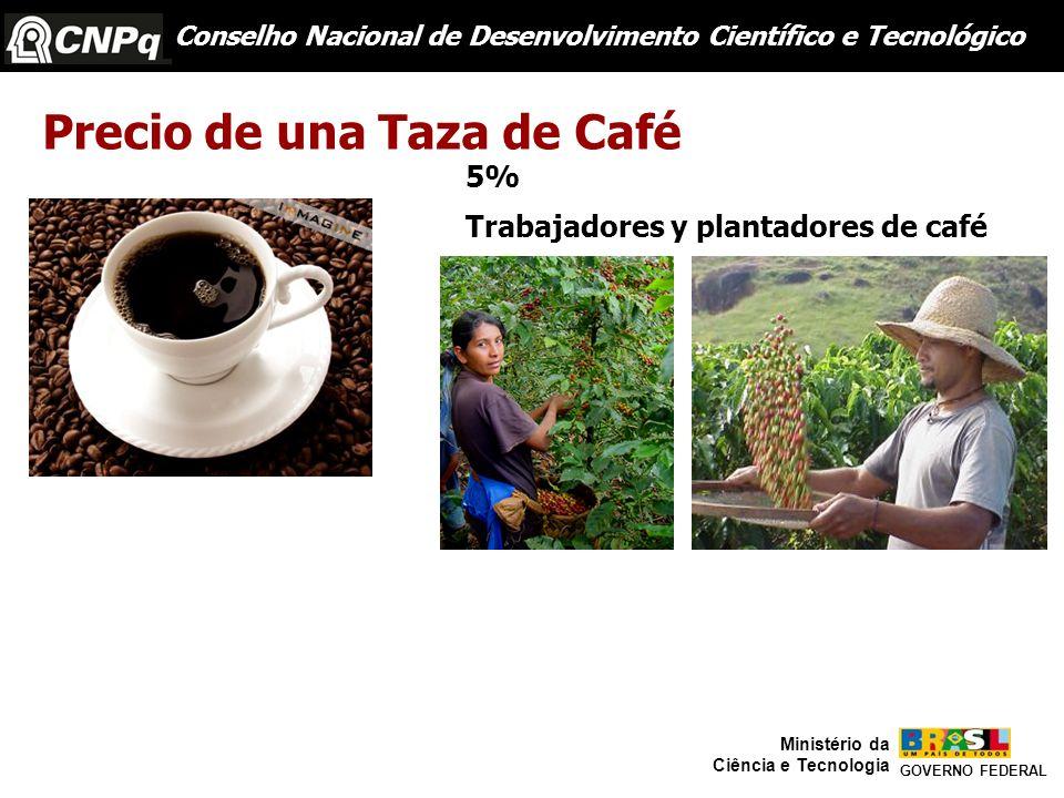 Precio de una Taza de Café Trabajadores y plantadores de café 5% GOVERNO FEDERAL Ministério da Ciência e Tecnologia Conselho Nacional de Desenvolvimen