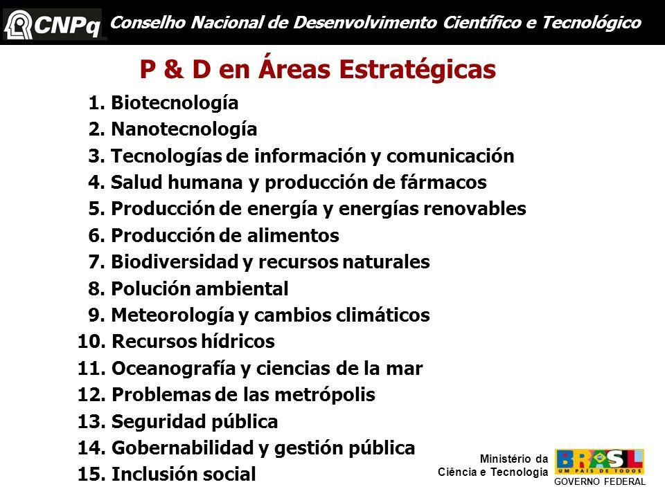 1. Biotecnología 2. Nanotecnología 3. Tecnologías de información y comunicación 4. Salud humana y producción de fármacos 5. Producción de energía y en