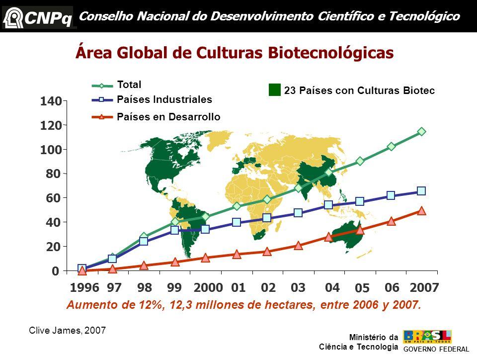 Aumento de 12%, 12,3 millones de hectares, entre 2006 y 2007. Clive James, 2007 Área Global de Culturas Biotecnológicas 23 Países con Culturas Biotec