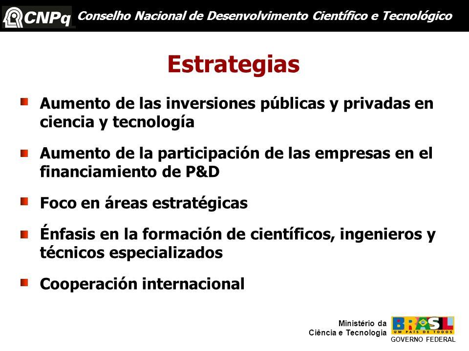 GOVERNO FEDERAL Ministério da Ciência e Tecnologia Conselho Nacional de Desenvolvimento Científico e Tecnológico Estrategias Aumento de las inversione